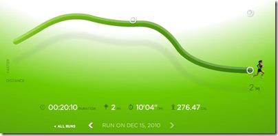 run 12 15 10
